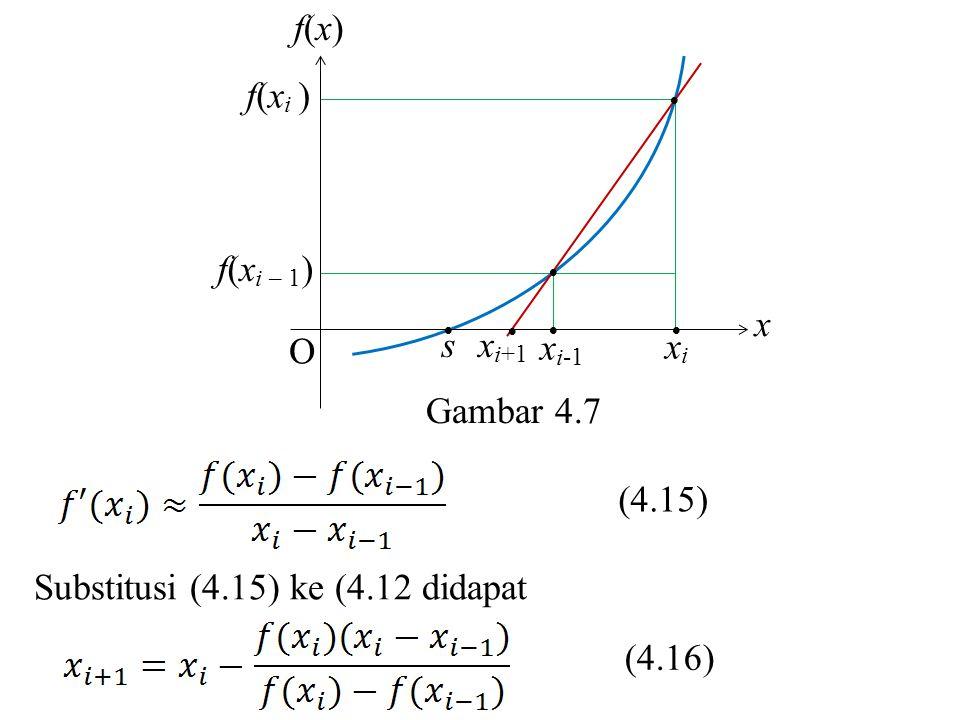  x i-1 x O f(x)f(x)      xixi x i+1 f(x i ) f(x i – 1 ) Gambar 4.7 s (4.15) Substitusi (4.15) ke (4.12 didapat (4.16)
