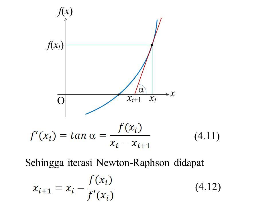 (4.12) Sehingga iterasi Newton-Raphson didapat  xixi x i+1 x O f(xi)f(xi) f(x)f(x)   (4.11)
