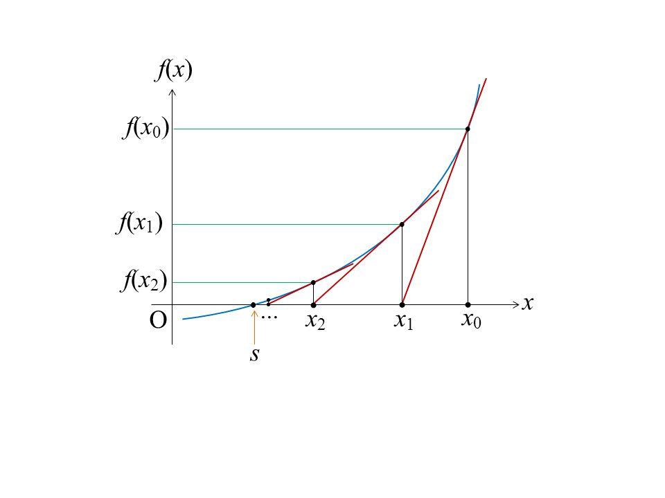 x O f(x)f(x)   s x 0 x1x1 x2x2... f(x0)f(x0)  f(x1)f(x1)  f(x2)f(x2)
