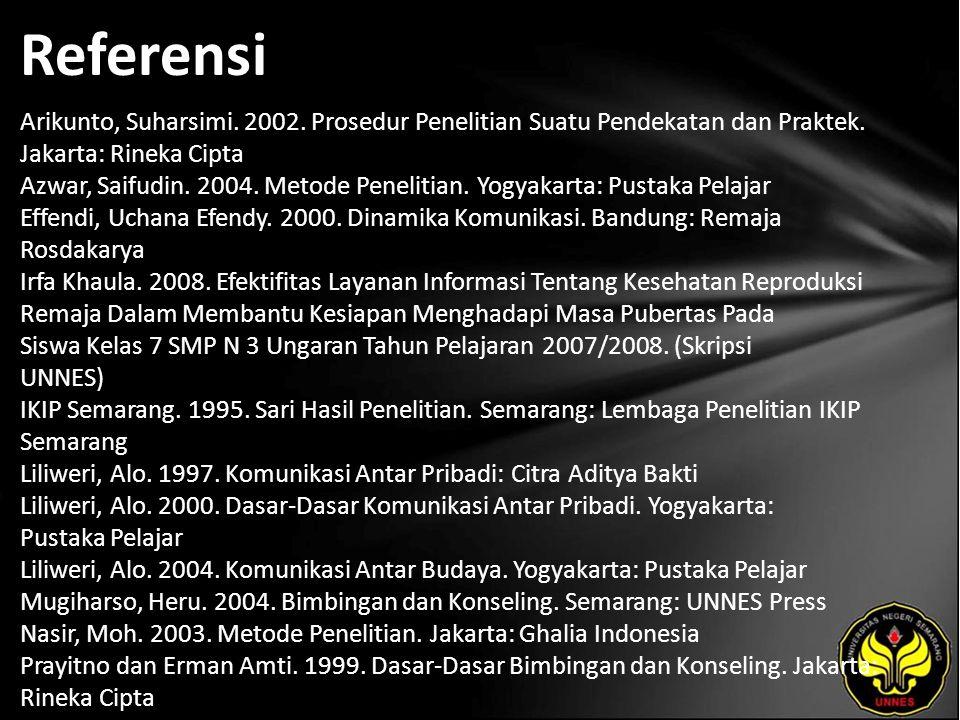 Referensi Arikunto, Suharsimi. 2002. Prosedur Penelitian Suatu Pendekatan dan Praktek. Jakarta: Rineka Cipta Azwar, Saifudin. 2004. Metode Penelitian.