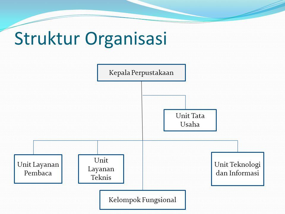 Struktur Organisasi Kepala Perpustakaan Unit Tata Usaha Unit Teknologi dan Informasi Unit Layanan Pembaca Unit Layanan Teknis Kelompok Fungsional