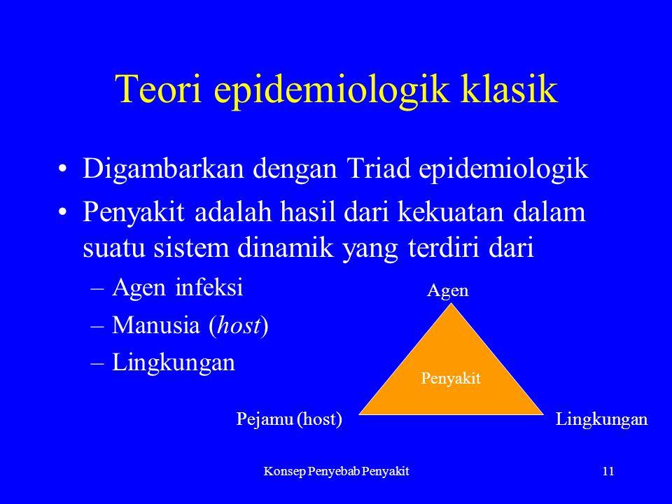 Konsep Penyebab Penyakit11 Teori epidemiologik klasik Digambarkan dengan Triad epidemiologik Penyakit adalah hasil dari kekuatan dalam suatu sistem dinamik yang terdiri dari –Agen infeksi –Manusia (host) –Lingkungan Penyakit Agen Pejamu (host)Lingkungan
