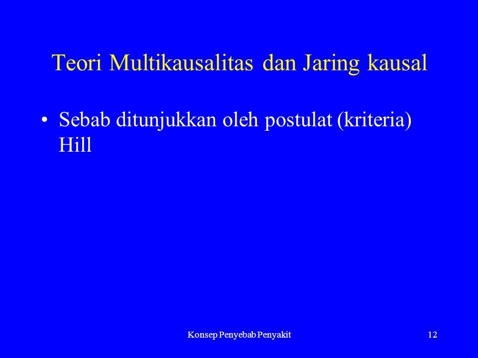 Konsep Penyebab Penyakit12 Teori Multikausalitas dan Jaring kausal Sebab ditunjukkan oleh postulat (kriteria) Hill