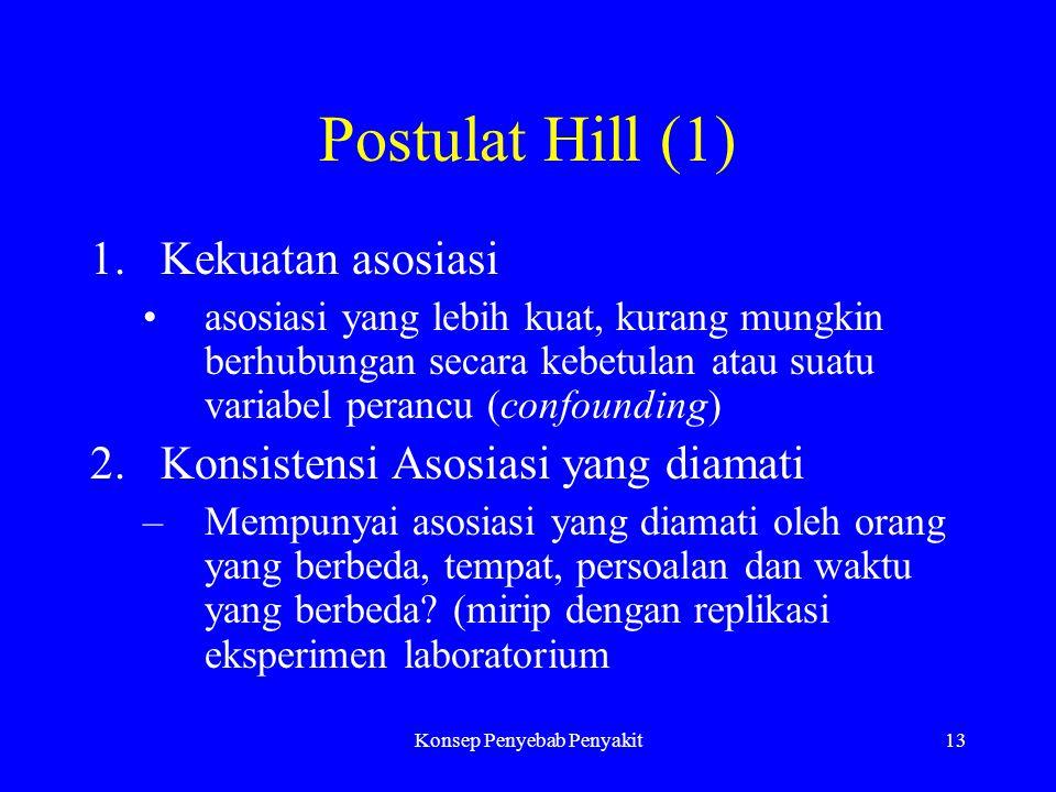 Konsep Penyebab Penyakit13 Postulat Hill (1) 1.Kekuatan asosiasi asosiasi yang lebih kuat, kurang mungkin berhubungan secara kebetulan atau suatu variabel perancu (confounding) 2.Konsistensi Asosiasi yang diamati –Mempunyai asosiasi yang diamati oleh orang yang berbeda, tempat, persoalan dan waktu yang berbeda.