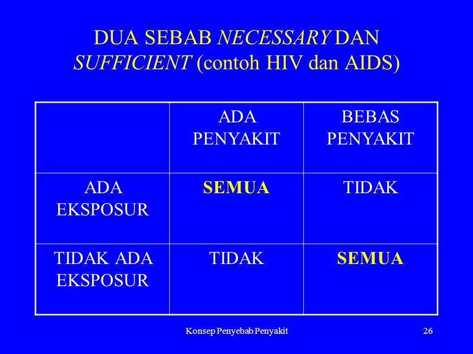 Konsep Penyebab Penyakit26 DUA SEBAB NECESSARY DAN SUFFICIENT (contoh HIV dan AIDS) ADA PENYAKIT BEBAS PENYAKIT ADA EKSPOSUR SEMUATIDAK TIDAK ADA EKSP
