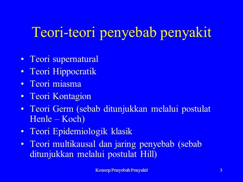 Konsep Penyebab Penyakit3 Teori-teori penyebab penyakit Teori supernatural Teori Hippocratik Teori miasma Teori Kontagion Teori Germ (sebab ditunjukka