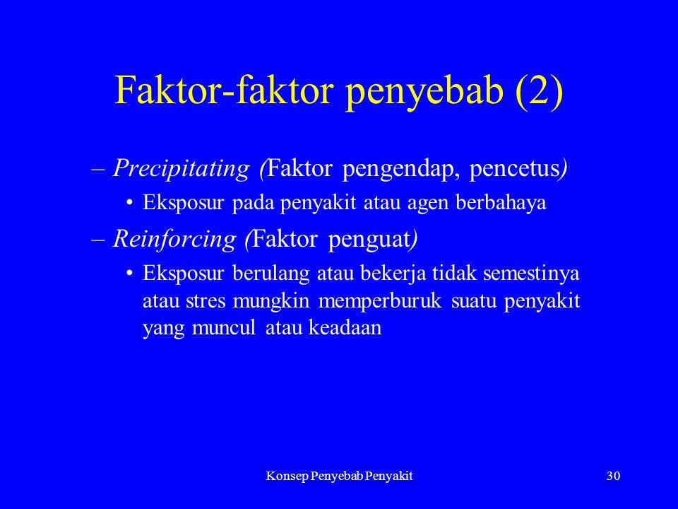 Konsep Penyebab Penyakit30 Faktor-faktor penyebab (2) –Precipitating (Faktor pengendap, pencetus) Eksposur pada penyakit atau agen berbahaya –Reinforc
