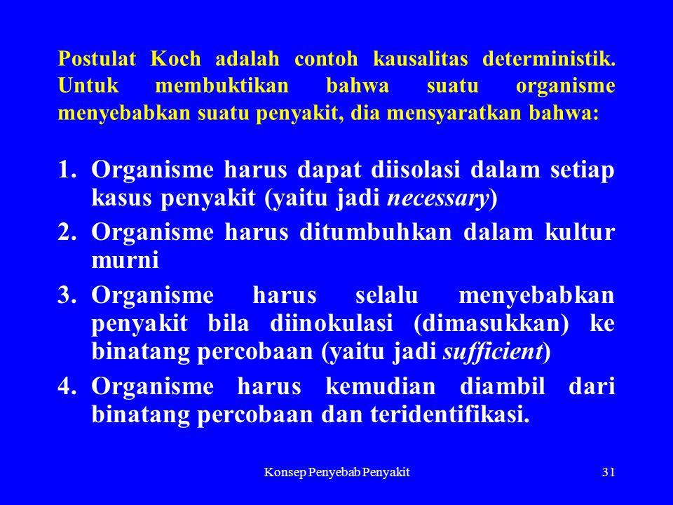 Konsep Penyebab Penyakit31 1.Organisme harus dapat diisolasi dalam setiap kasus penyakit (yaitu jadi necessary) 2.Organisme harus ditumbuhkan dalam ku