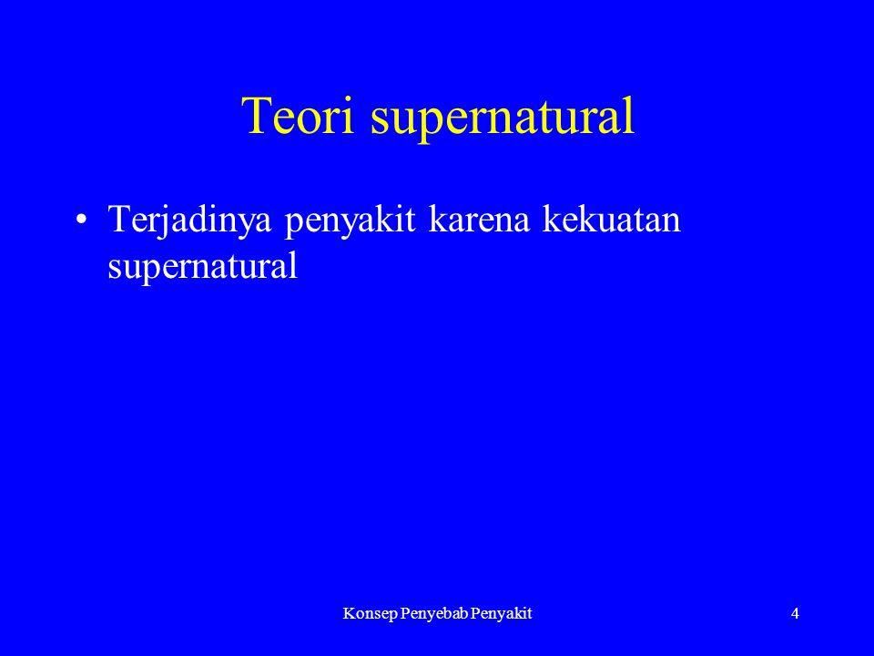 Konsep Penyebab Penyakit4 Teori supernatural Terjadinya penyakit karena kekuatan supernatural