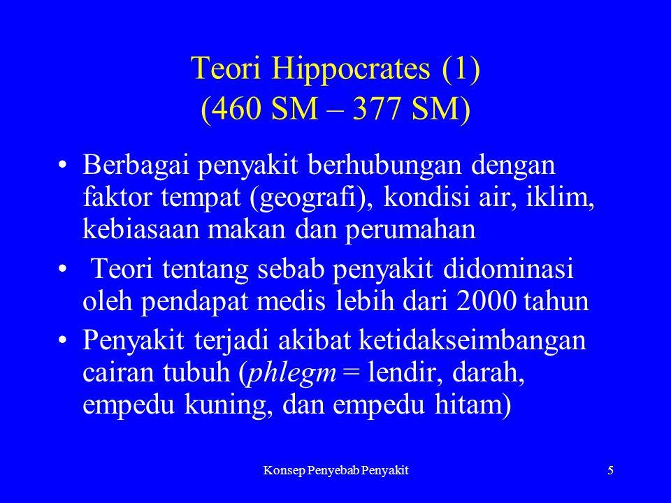 Konsep Penyebab Penyakit5 Teori Hippocrates (1) (460 SM – 377 SM) Berbagai penyakit berhubungan dengan faktor tempat (geografi), kondisi air, iklim, k