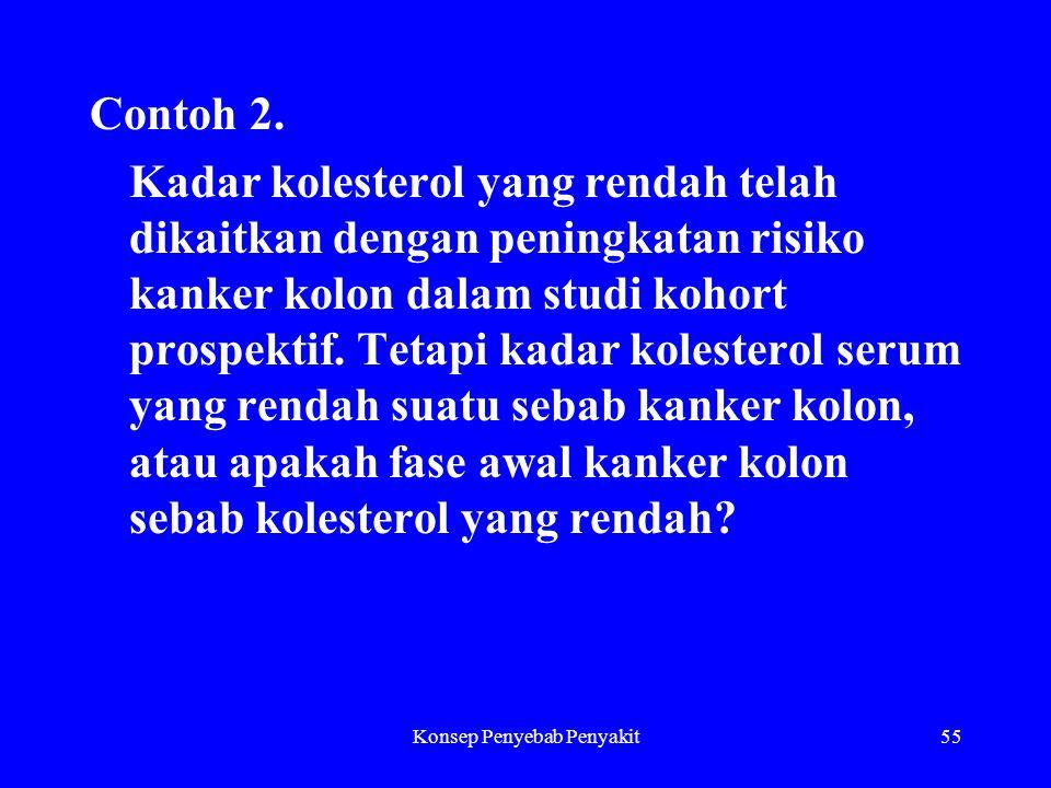 Konsep Penyebab Penyakit55 Contoh 2.