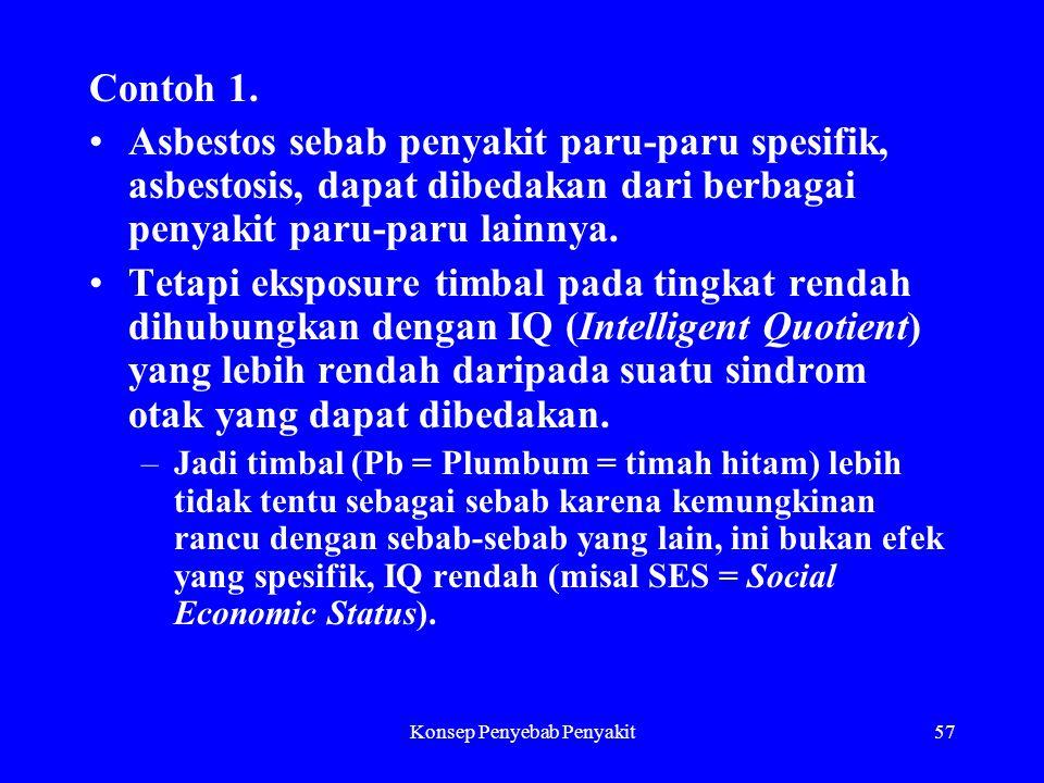 Konsep Penyebab Penyakit57 Contoh 1. Asbestos sebab penyakit paru-paru spesifik, asbestosis, dapat dibedakan dari berbagai penyakit paru-paru lainnya.