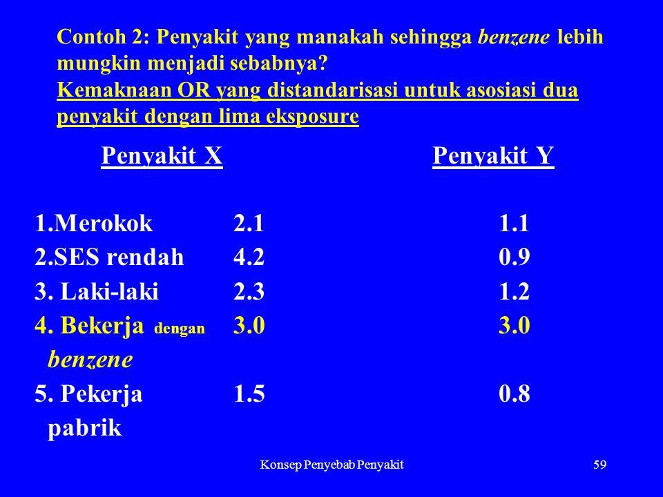 Konsep Penyebab Penyakit59 Penyakit XPenyakit Y 1.Merokok2.11.1 2.SES rendah4.20.9 3. Laki-laki2.31.2 4. Bekerja dengan 3.03.0 benzene 5. Pekerja1.50.