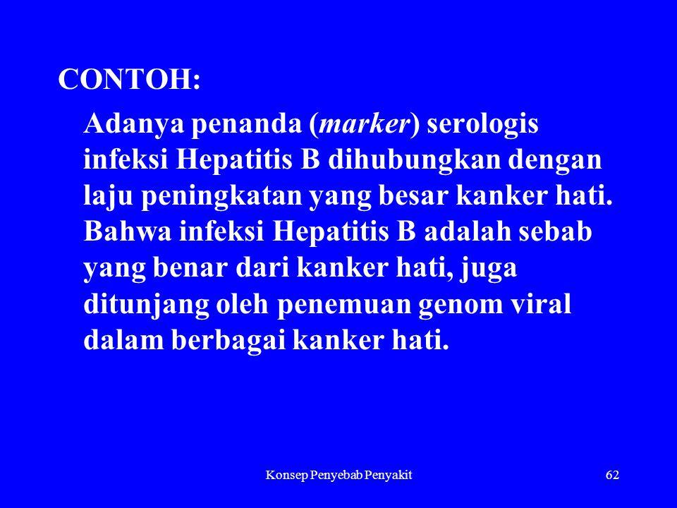 Konsep Penyebab Penyakit62 CONTOH: Adanya penanda (marker) serologis infeksi Hepatitis B dihubungkan dengan laju peningkatan yang besar kanker hati.