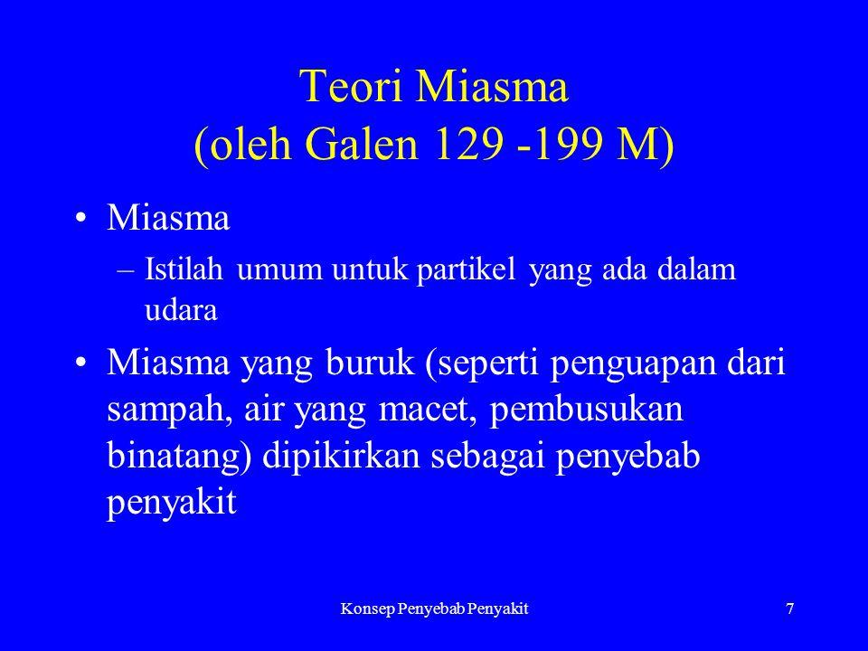 Konsep Penyebab Penyakit7 Teori Miasma (oleh Galen 129 -199 M) Miasma –Istilah umum untuk partikel yang ada dalam udara Miasma yang buruk (seperti penguapan dari sampah, air yang macet, pembusukan binatang) dipikirkan sebagai penyebab penyakit