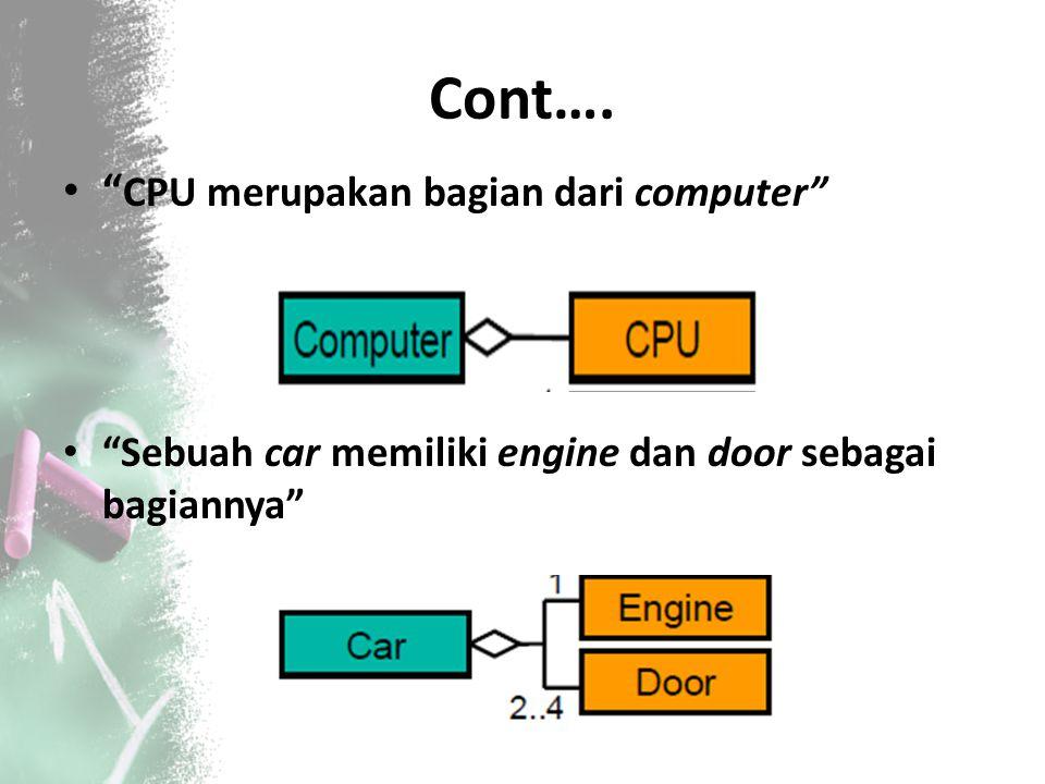 """Cont…. """" CPU merupakan bagian dari computer"""" """"Sebuah car memiliki engine dan door sebagai bagiannya"""""""
