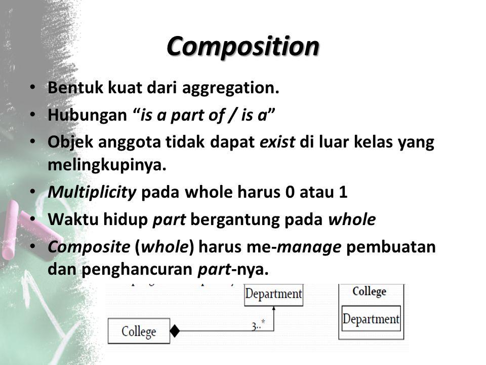 "Composition Bentuk kuat dari aggregation. Hubungan ""is a part of / is a"" Objek anggota tidak dapat exist di luar kelas yang melingkupinya. Multiplicit"