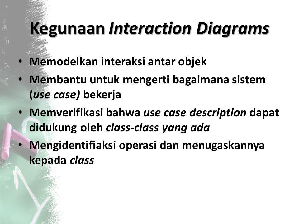 Kegunaan Interaction Diagrams Memodelkan interaksi antar objek Membantu untuk mengerti bagaimana sistem (use case) bekerja Memverifikasi bahwa use cas