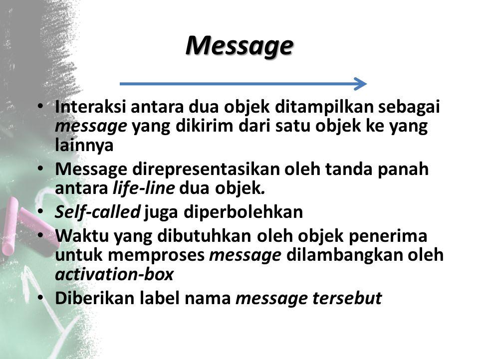 Message Interaksi antara dua objek ditampilkan sebagai message yang dikirim dari satu objek ke yang lainnya Message direpresentasikan oleh tanda panah