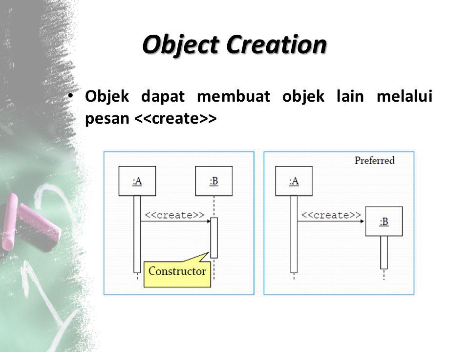 Object Creation Objek dapat membuat objek lain melalui pesan >
