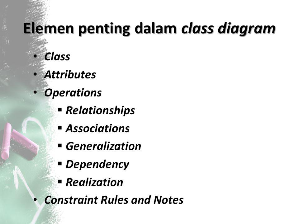 Kegunaan Interaction Diagrams Memodelkan interaksi antar objek Membantu untuk mengerti bagaimana sistem (use case) bekerja Memverifikasi bahwa use case description dapat didukung oleh class‐class yang ada Mengidentifiaksi operasi dan menugaskannya kepada class