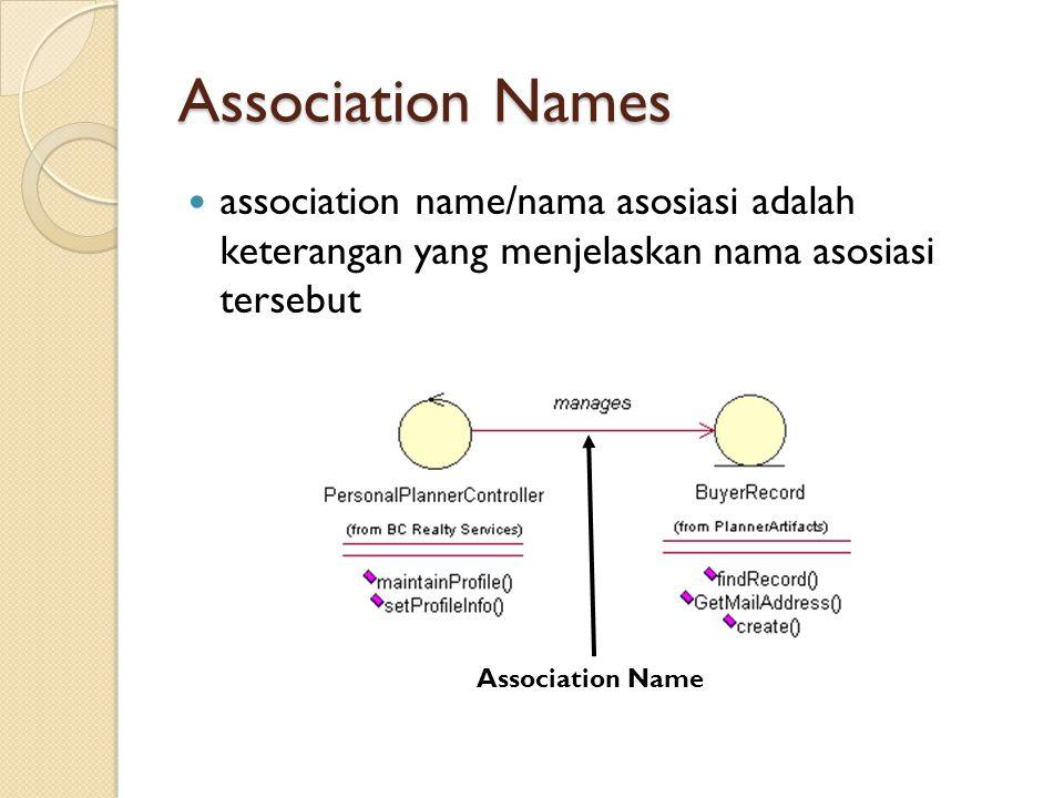 Association Names association name/nama asosiasi adalah keterangan yang menjelaskan nama asosiasi tersebut Association Name