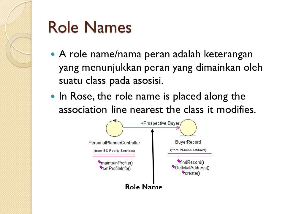 Role Names A role name/nama peran adalah keterangan yang menunjukkan peran yang dimainkan oleh suatu class pada asosisi. In Rose, the role name is pla
