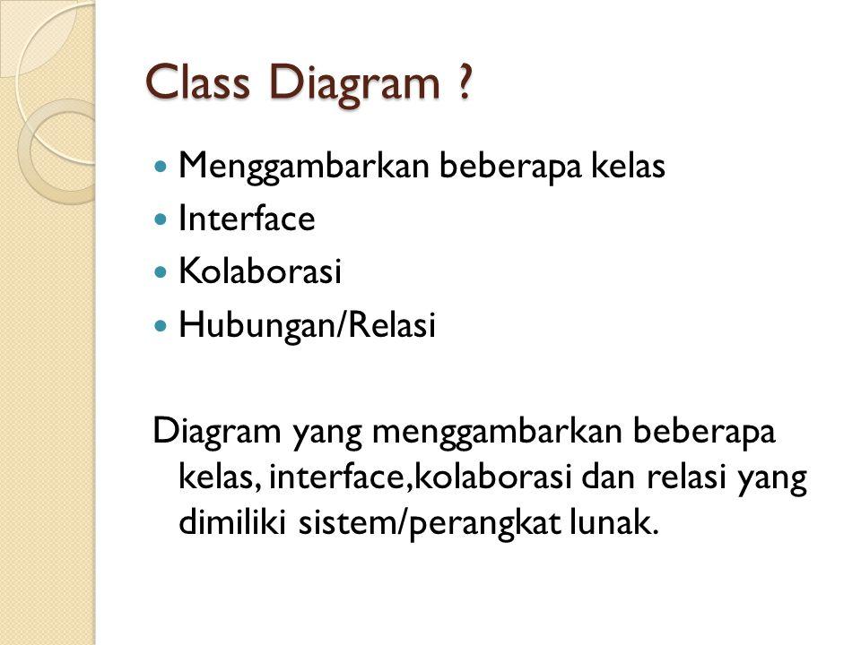 Class Diagram ? Menggambarkan beberapa kelas Interface Kolaborasi Hubungan/Relasi Diagram yang menggambarkan beberapa kelas, interface,kolaborasi dan