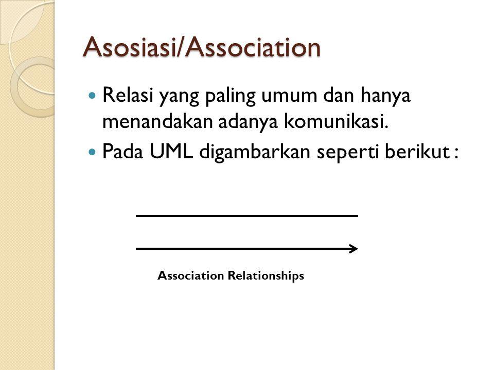 Asosiasi/Association Relasi yang paling umum dan hanya menandakan adanya komunikasi. Pada UML digambarkan seperti berikut : Association Relationships