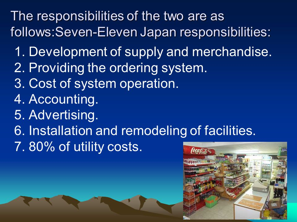 Franchise owner responsibilities: 1.Operation and management of store.