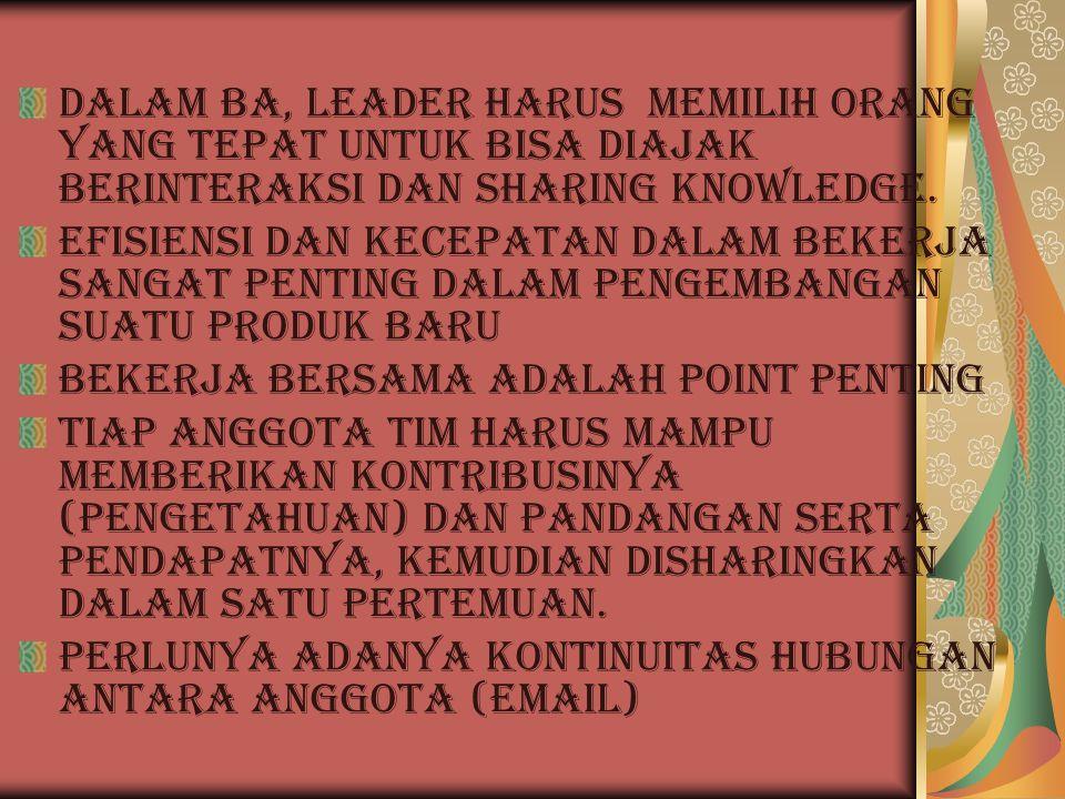 Dalam Ba, leader harus memilih orang yang tepat untuk bisa diajak berinteraksi dan sharing knowledge.