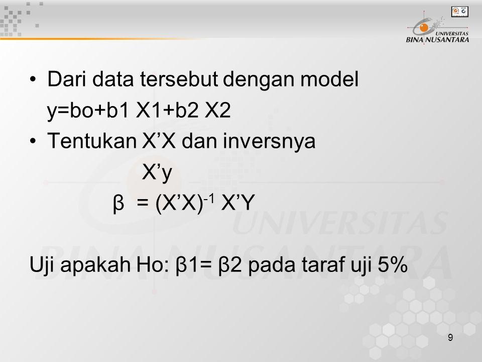 9 Dari data tersebut dengan model y=bo+b1 X1+b2 X2 Tentukan X'X dan inversnya X'y β = (X'X) -1 X'Y Uji apakah Ho: β1= β2 pada taraf uji 5%