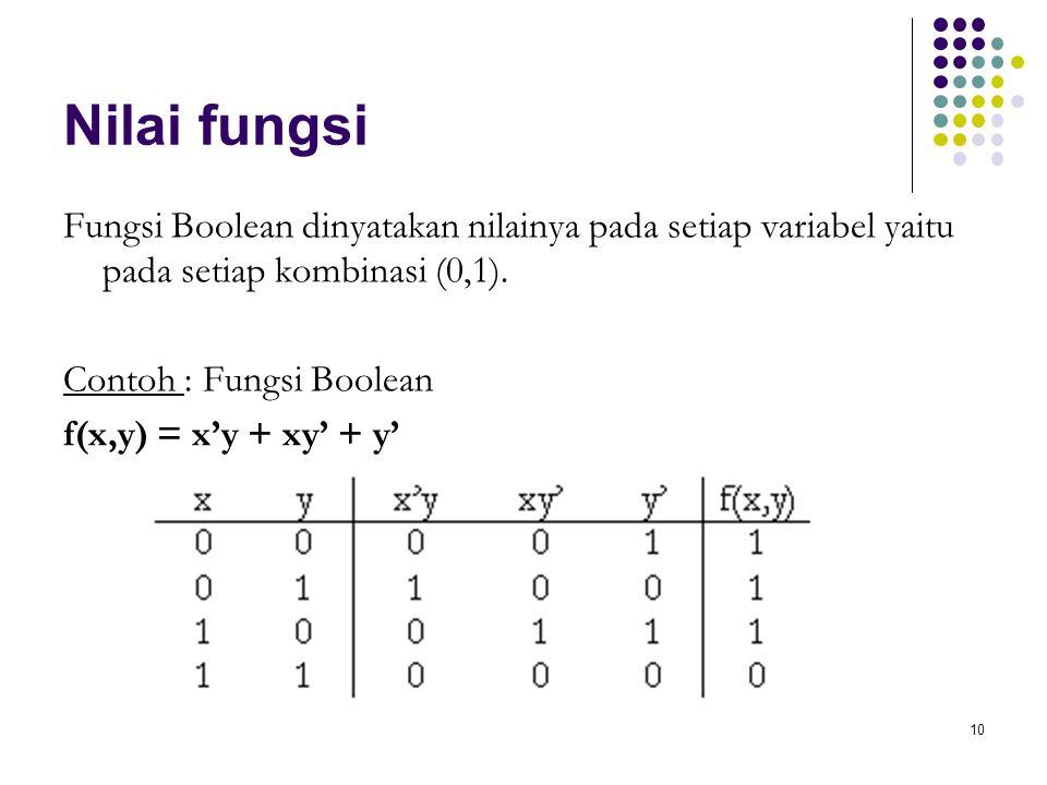 10 Nilai fungsi Fungsi Boolean dinyatakan nilainya pada setiap variabel yaitu pada setiap kombinasi (0,1). Contoh : Fungsi Boolean f(x,y) = x'y + xy'