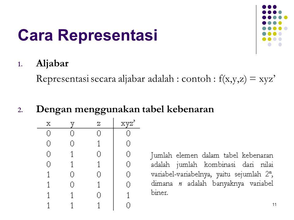11 Cara Representasi 1. Aljabar Representasi secara aljabar adalah : contoh : f(x,y,z) = xyz' 2. Dengan menggunakan tabel kebenaran