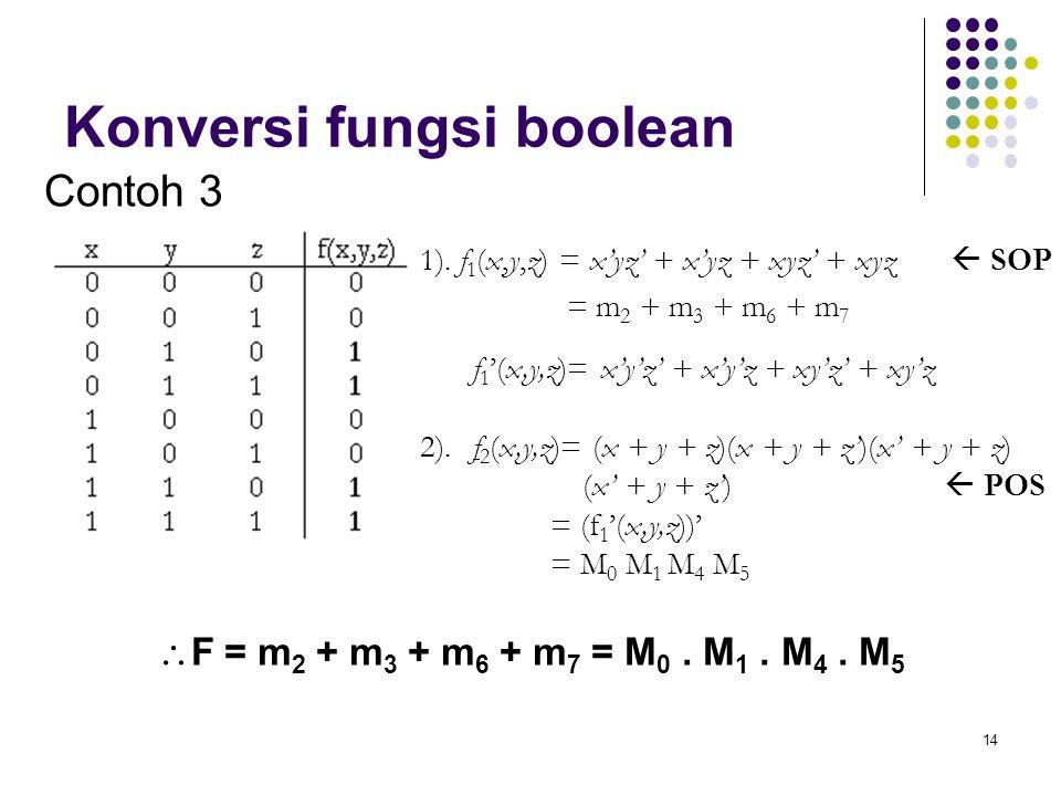 14 Konversi fungsi boolean 1). f 1 (x,y,z) = x'yz' + x'yz + xyz' + xyz  SOP = m 2 + m 3 + m 6 + m 7 f 1 '(x,y,z)= x'y'z' + x'y'z + xy'z' + xy'z 2).f