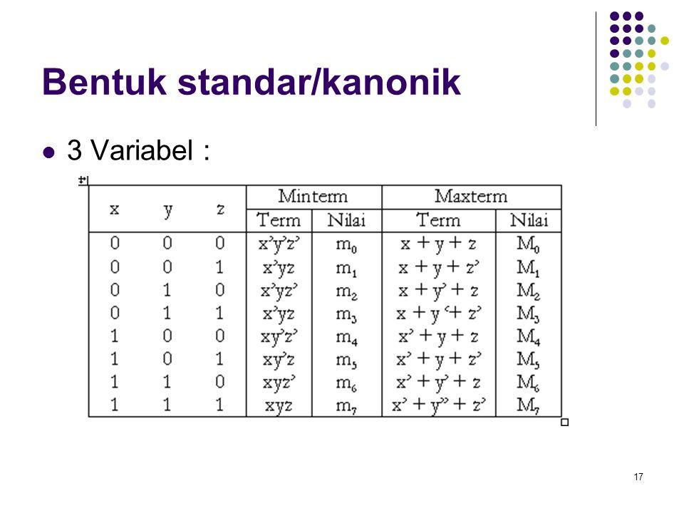 17 Bentuk standar/kanonik 3 Variabel :