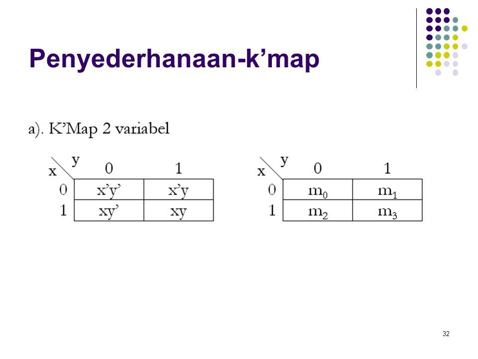 Penyederhanaan-k'map 32