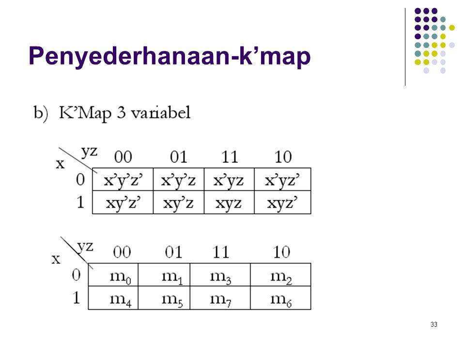 Penyederhanaan-k'map 33