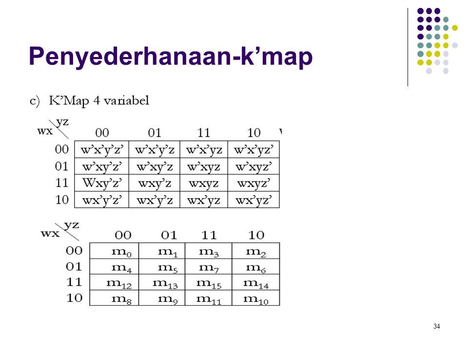 34 Penyederhanaan-k'map