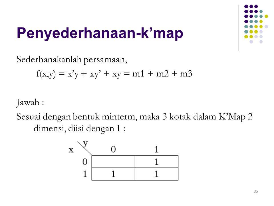 35 Penyederhanaan-k'map Sederhanakanlah persamaan, f(x,y) = x'y + xy' + xy = m1 + m2 + m3 Jawab : Sesuai dengan bentuk minterm, maka 3 kotak dalam K'M