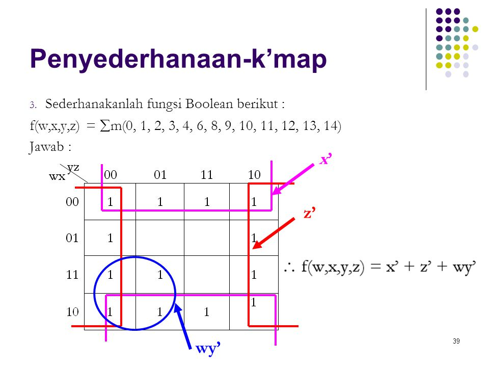 39 Penyederhanaan-k'map 3. Sederhanakanlah fungsi Boolean berikut : f(w,x,y,z) =  m(0, 1, 2, 3, 4, 6, 8, 9, 10, 11, 12, 13, 14) Jawab : x'x' z' wy'