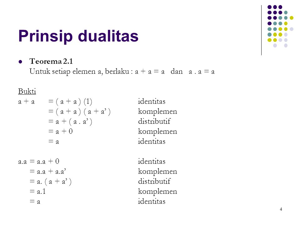 4 Prinsip dualitas Teorema 2.1 Untuk setiap elemen a, berlaku : a + a = a dan a. a = a Bukti a + a = ( a + a ) (1)identitas = ( a + a ) ( a + a' )komp