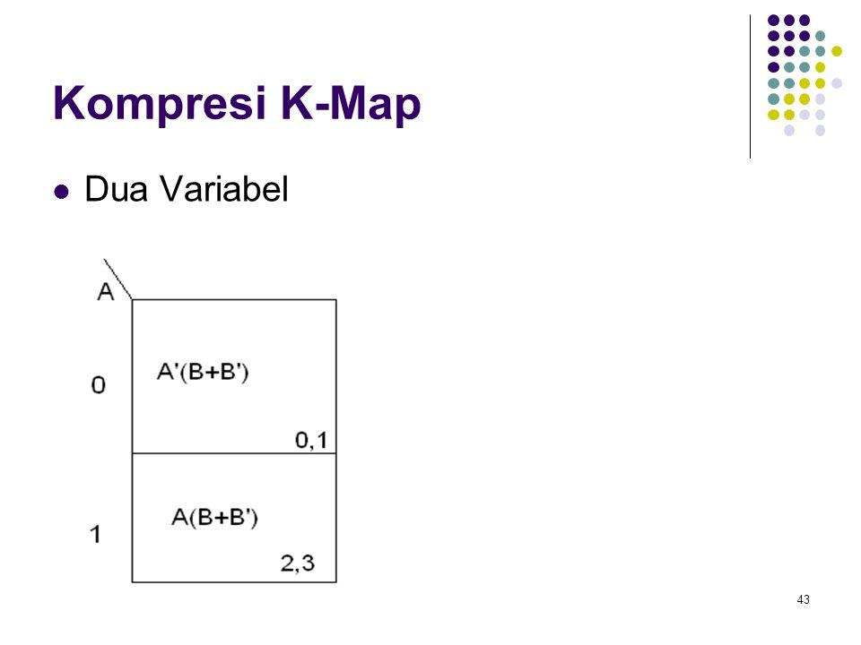 Kompresi K-Map Dua Variabel 43