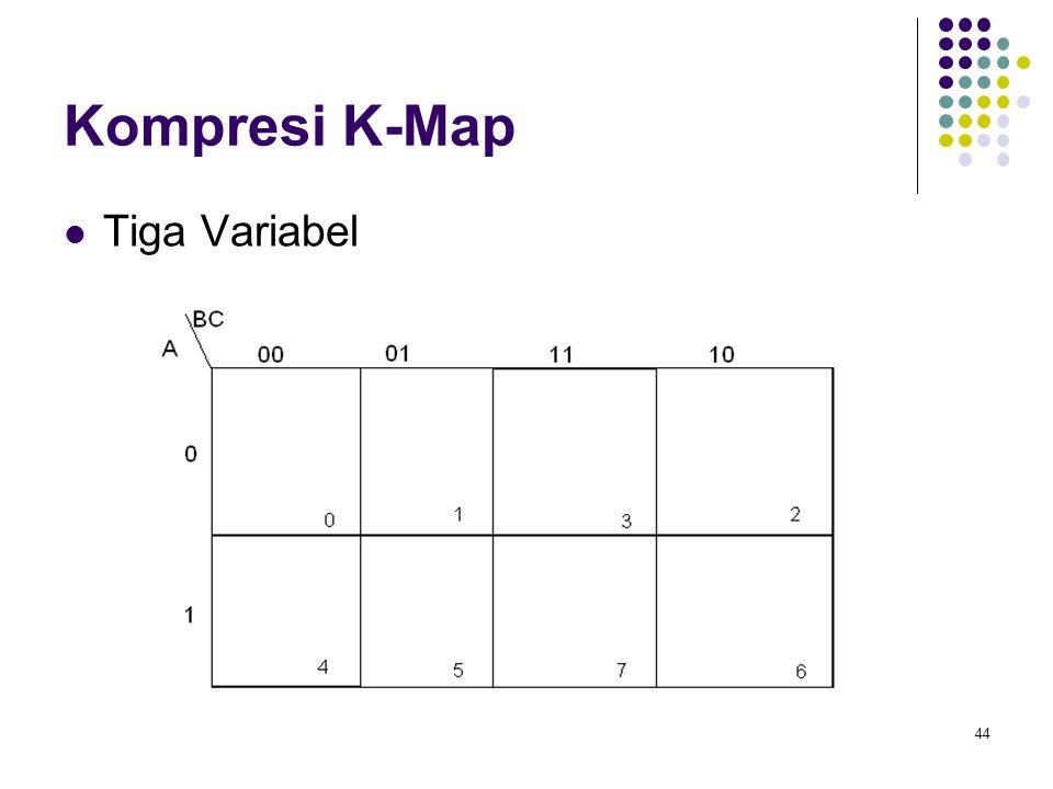 Kompresi K-Map Tiga Variabel 44