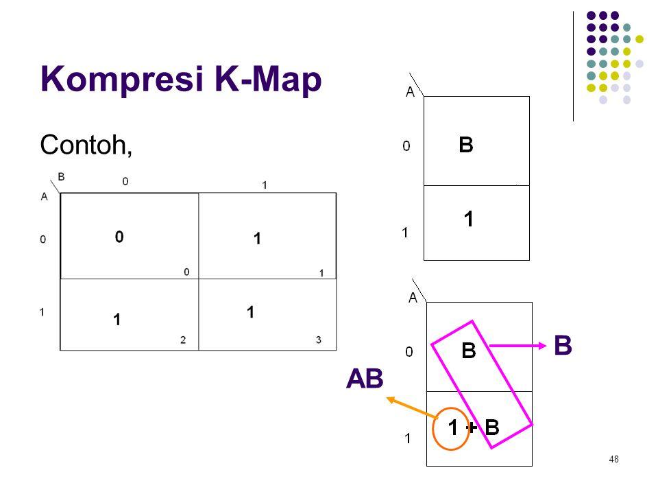 48 Kompresi K-Map Contoh, B AB