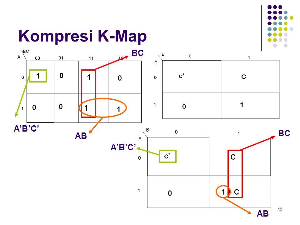 49 Kompresi K-Map A'B'C' AB BC A'B'C' AB