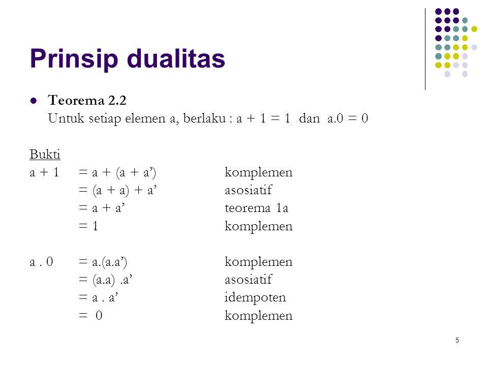 5 Prinsip dualitas Teorema 2.2 Untuk setiap elemen a, berlaku : a + 1 = 1 dan a.0 = 0 Bukti a + 1= a + (a + a')komplemen = (a + a) + a'asosiatif = a +