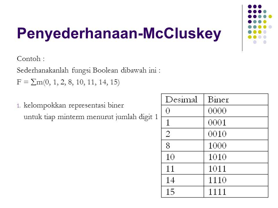 51 Penyederhanaan-McCluskey Contoh : Sederhanakanlah fungsi Boolean dibawah ini : F =  m(0, 1, 2, 8, 10, 11, 14, 15) 1. kelompokkan representasi bine