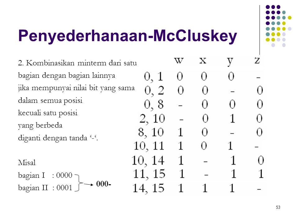 53 Penyederhanaan-McCluskey 2. Kombinasikan minterm dari satu bagian dengan bagian lainnya jika mempunyai nilai bit yang sama dalam semua posisi kecua