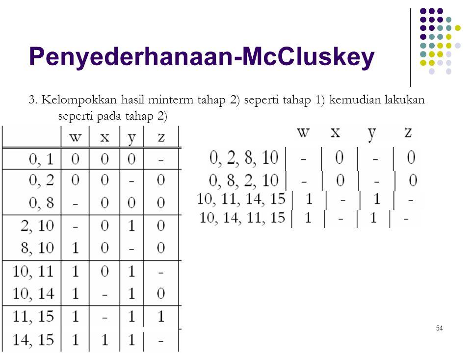 54 Penyederhanaan-McCluskey 3. Kelompokkan hasil minterm tahap 2) seperti tahap 1) kemudian lakukan seperti pada tahap 2)